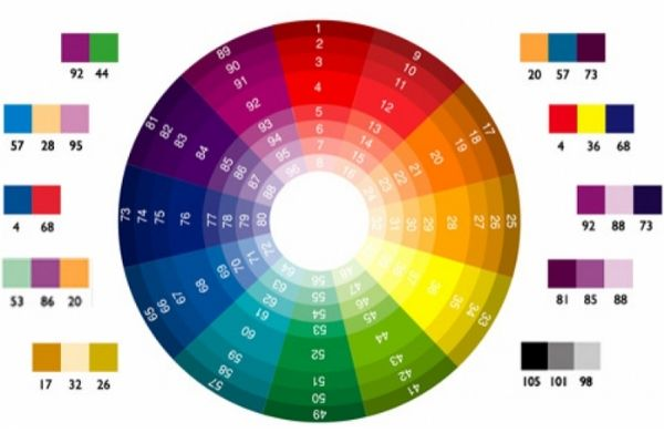 quy tắc mix màu son, cách mix màu son, cách pha màu son hồng đất, cách pha màu son đỏ mận, cách pha màu son cam đất, cách pha màu son đỏ đất, cách pha màu son môi, cách mix màu son đỏ đất, cách trộn màu son, cách làm nhạt màu son đậm, cách trộn màu son môi, cách mix son thành màu cam đất, cách mix màu son hồng đất, cách đổi màu son kem, cách mix màu son đẹp, cách mix màu son hồng tím, cách mix màu son đỏ gạch, cách mix màu son môi, cách mix các màu son, cách mix 2 màu son, cách làm nhạt màu son kem, cách pha màu son kem